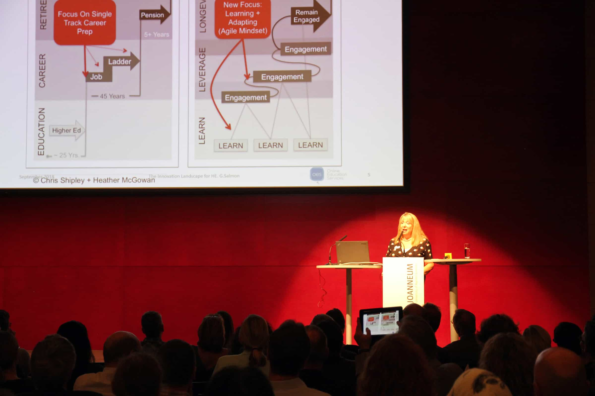 Gilly Salmon bei der Keynote des E-Learning Tags