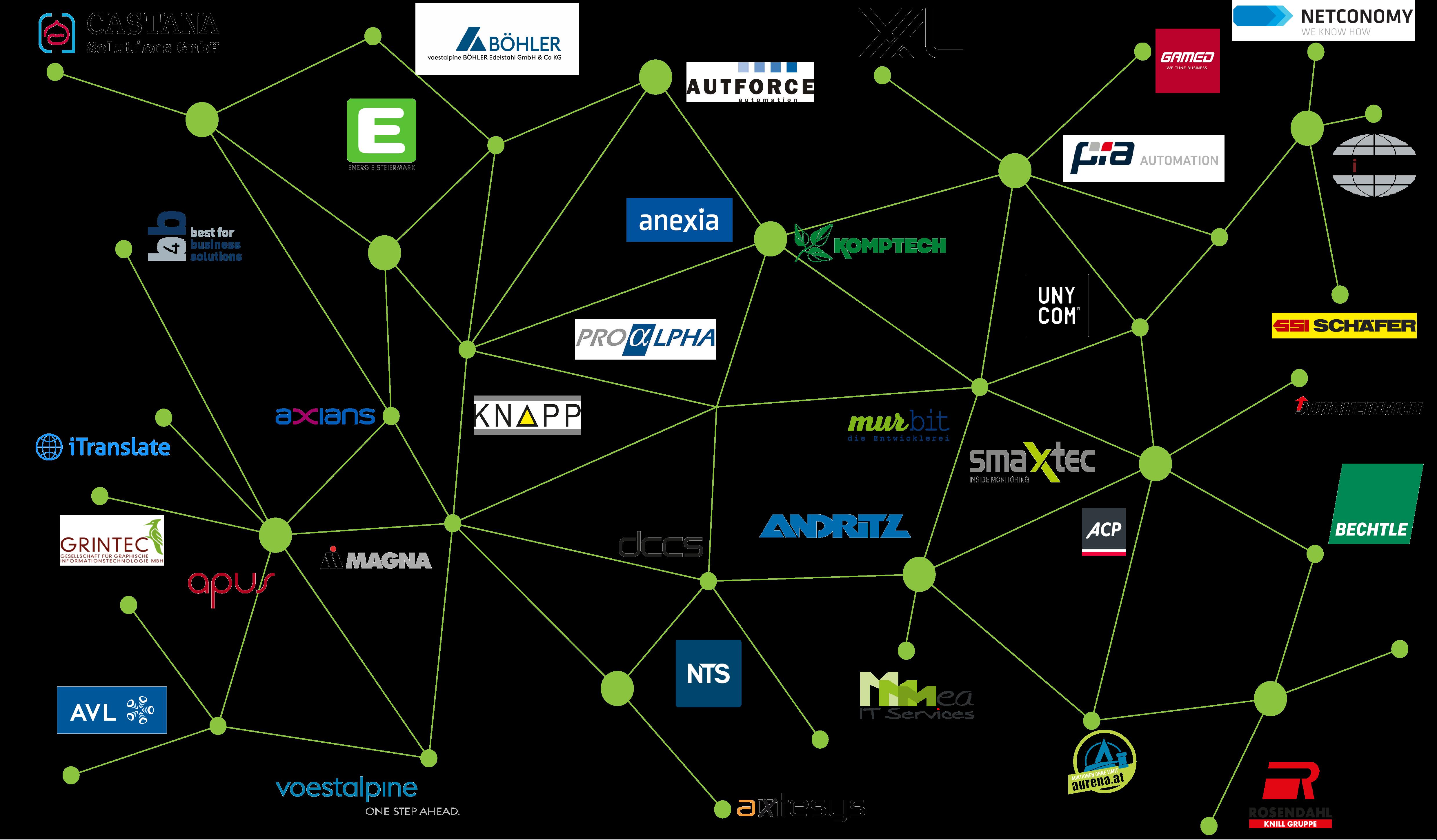Eine Auswahl an Unternehmen, wo Studierende bereits ein Praktikum absolvierten.