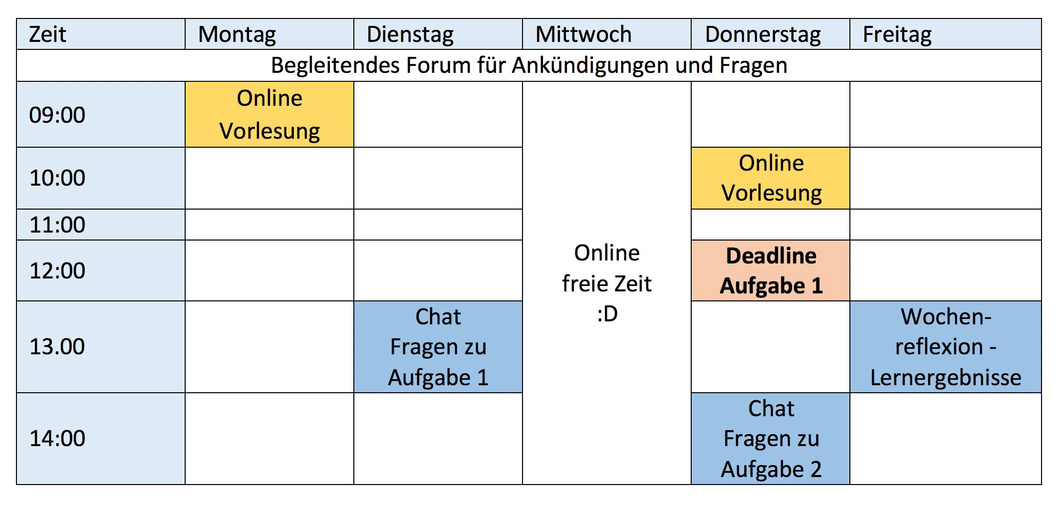 Farbcode: Gelb – Synchrone Treffen über MS Teams; Blau – Asynchrone Aufgaben in Moodle; Rot – Deadlines