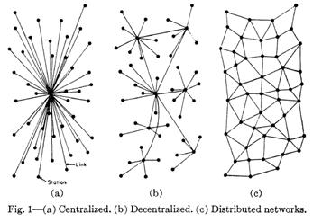 Netzwerkarten