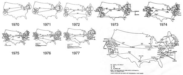Skalierung des ARPAnet