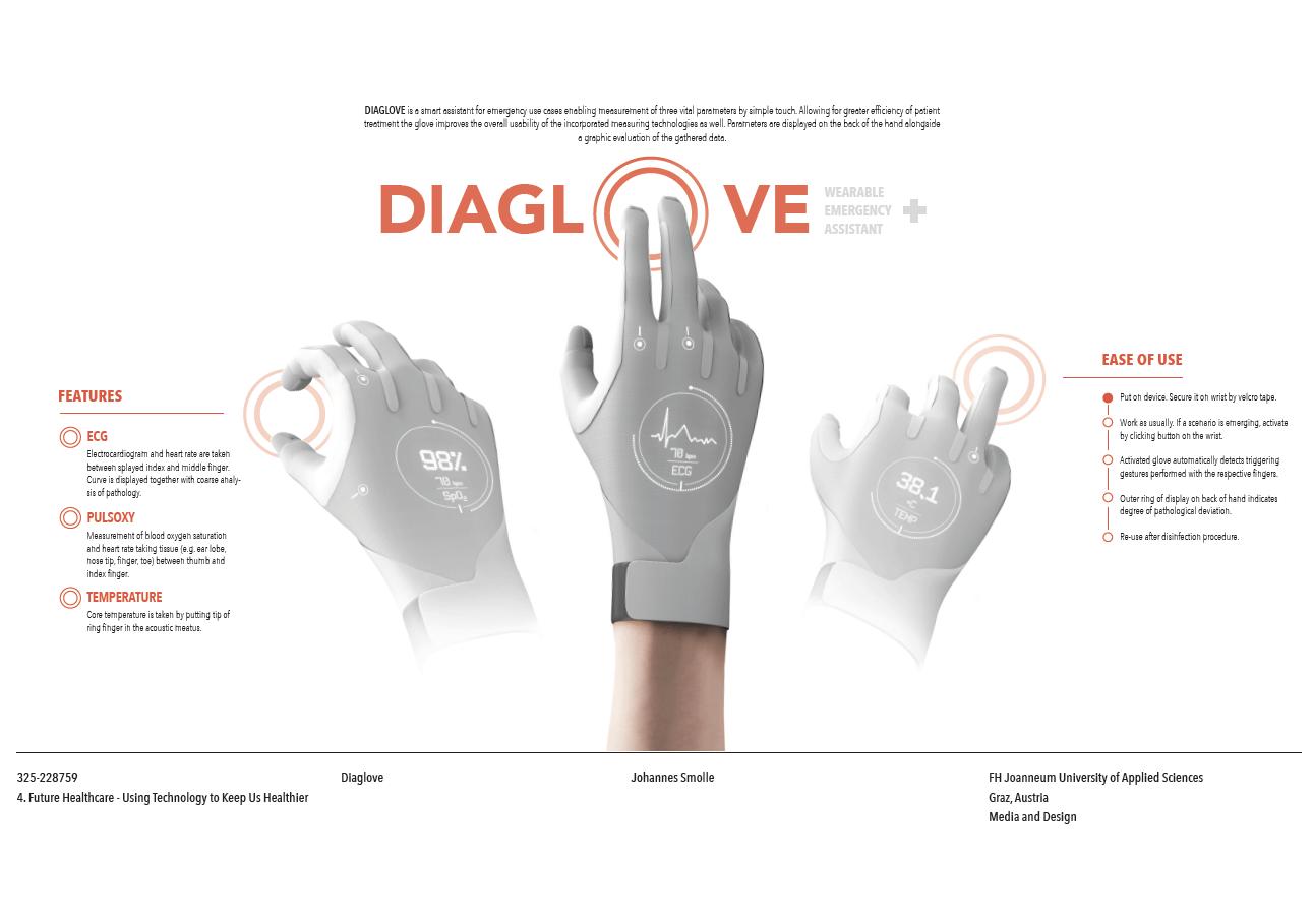 Der DIAGLOVE und seine Funktionen.